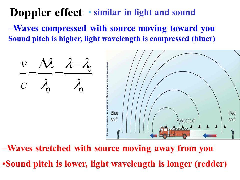 Doppler effect similar in light and sound