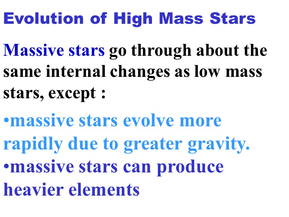 massive stars evolve more rapidly due to greater gravity.