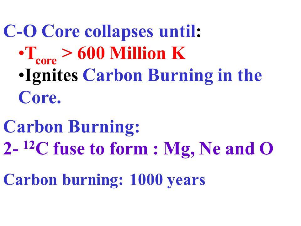 C-O Core collapses until: Tcore > 600 Million K
