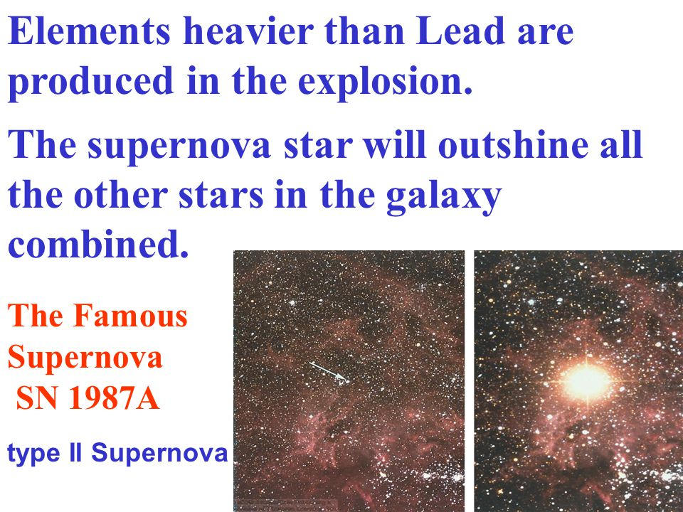 Elements heavier than Lead are produced in the explosion.