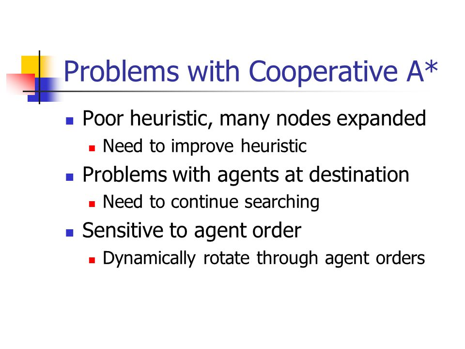 Problems with Cooperative A*