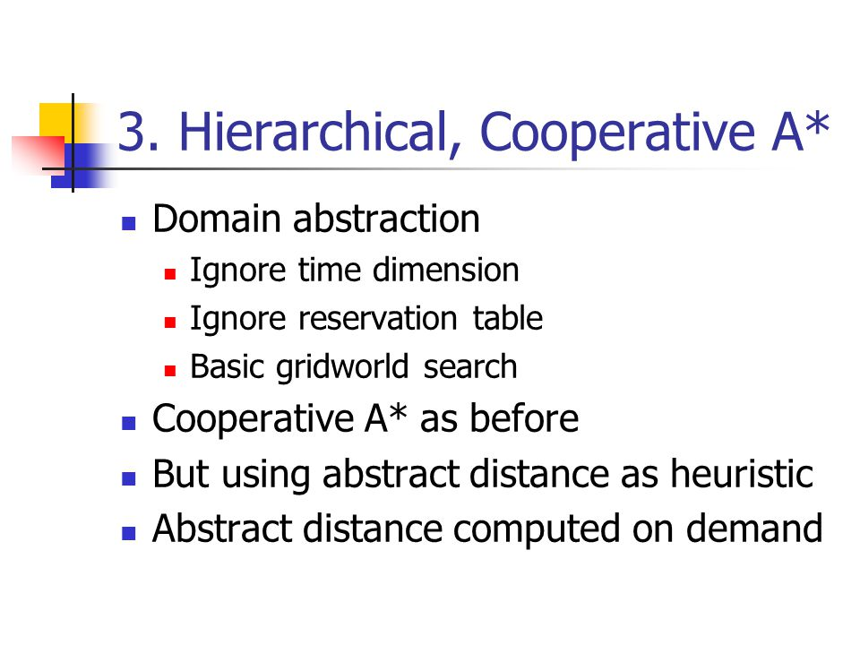3. Hierarchical, Cooperative A*