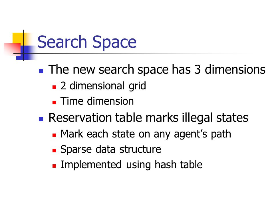 Search Space The new search space has 3 dimensions