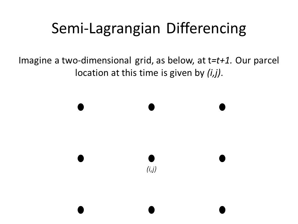 Semi-Lagrangian Differencing