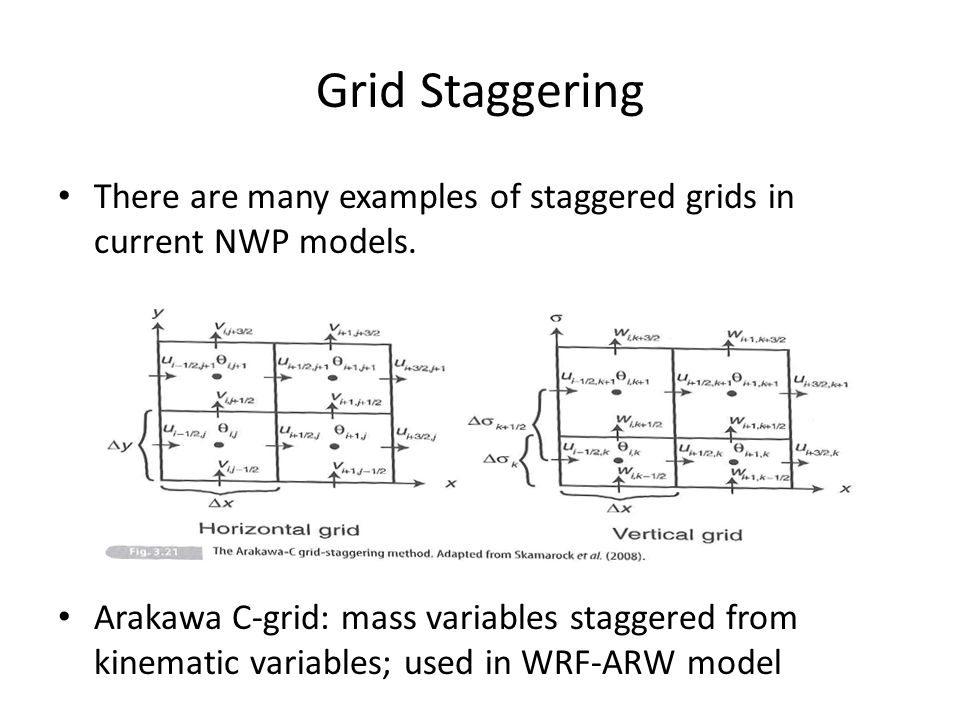 Grid Staggering There are many examples of staggered grids in current NWP models.