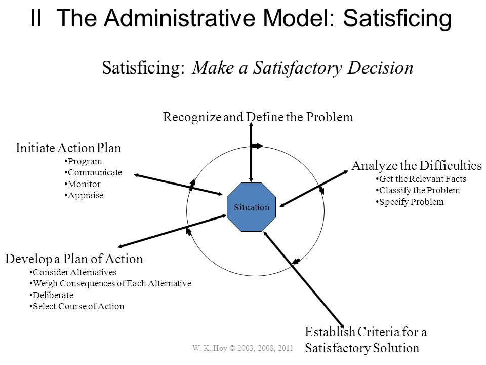 II The Administrative Model: Satisficing
