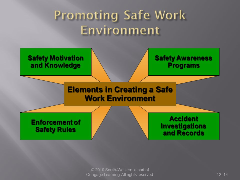Promoting Safe Work Environment