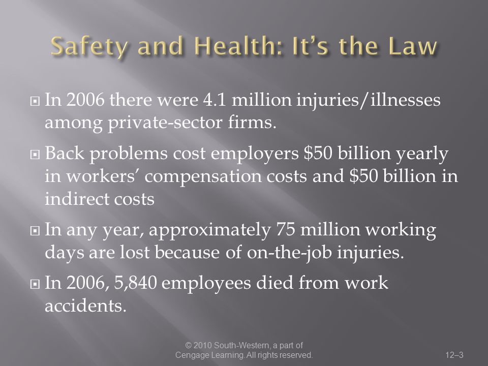 Safety and Health: It's the Law