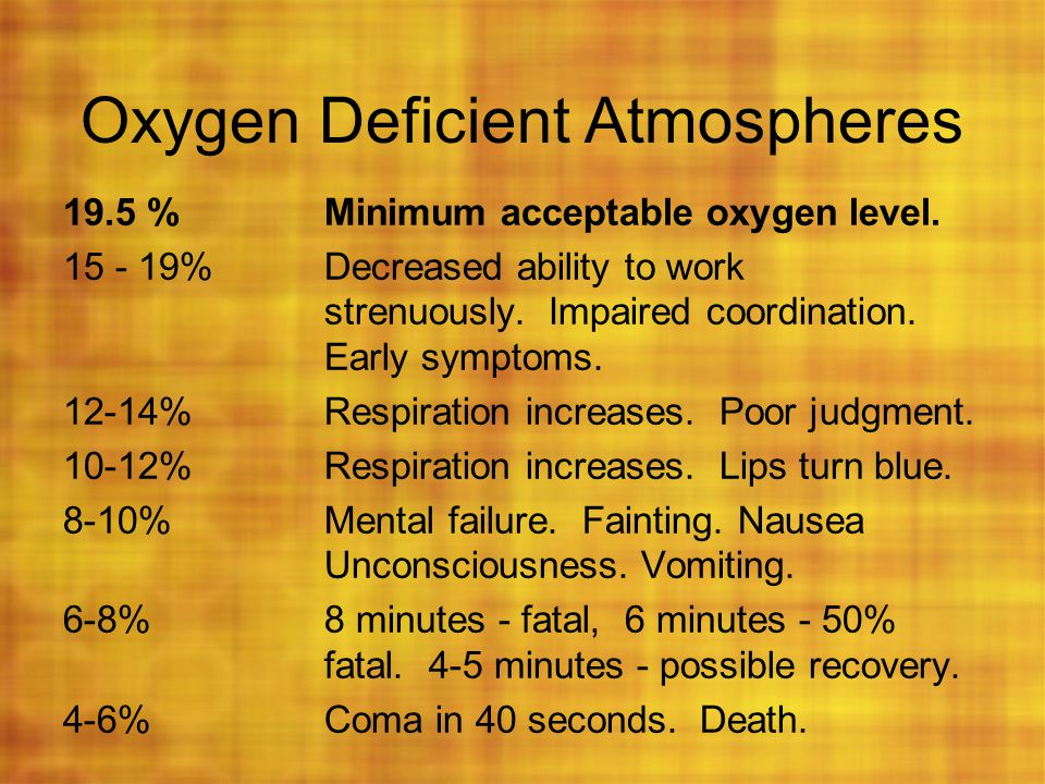 Oxygen Deficient Atmospheres