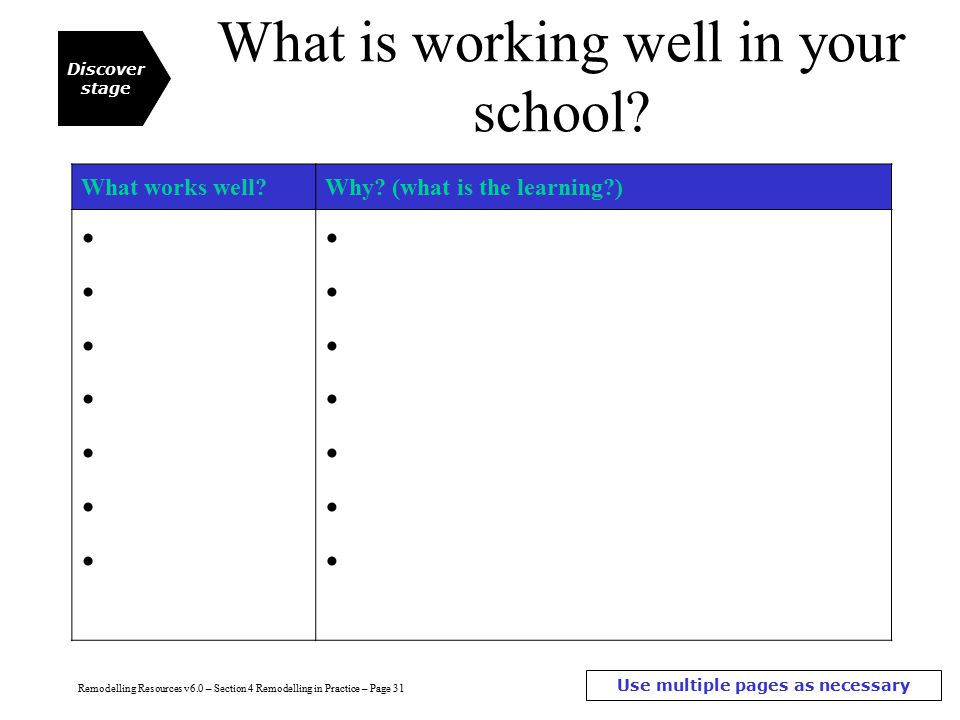 What is working well in your school