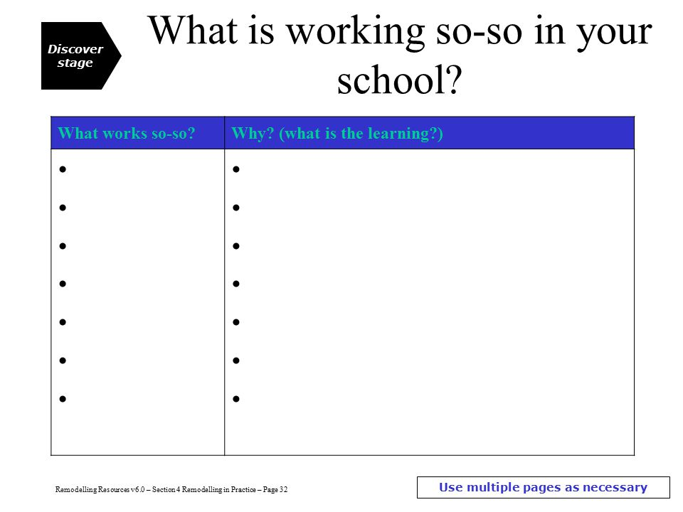 What is working so-so in your school