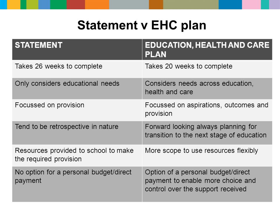 Statement v EHC plan STATEMENT EDUCATION, HEALTH AND CARE PLAN