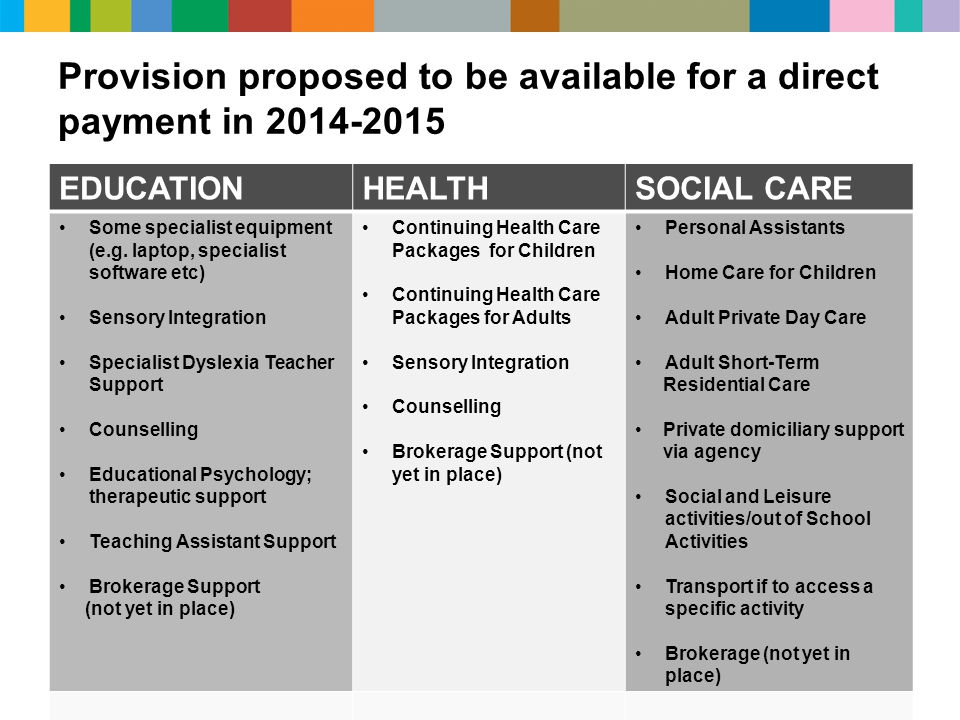 Provision proposed to be available for a direct payment in 2014-2015