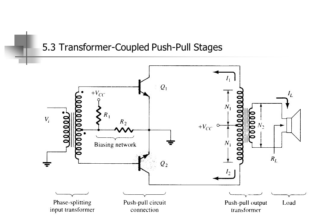 5.3 Transformer-Coupled Push-Pull Stages