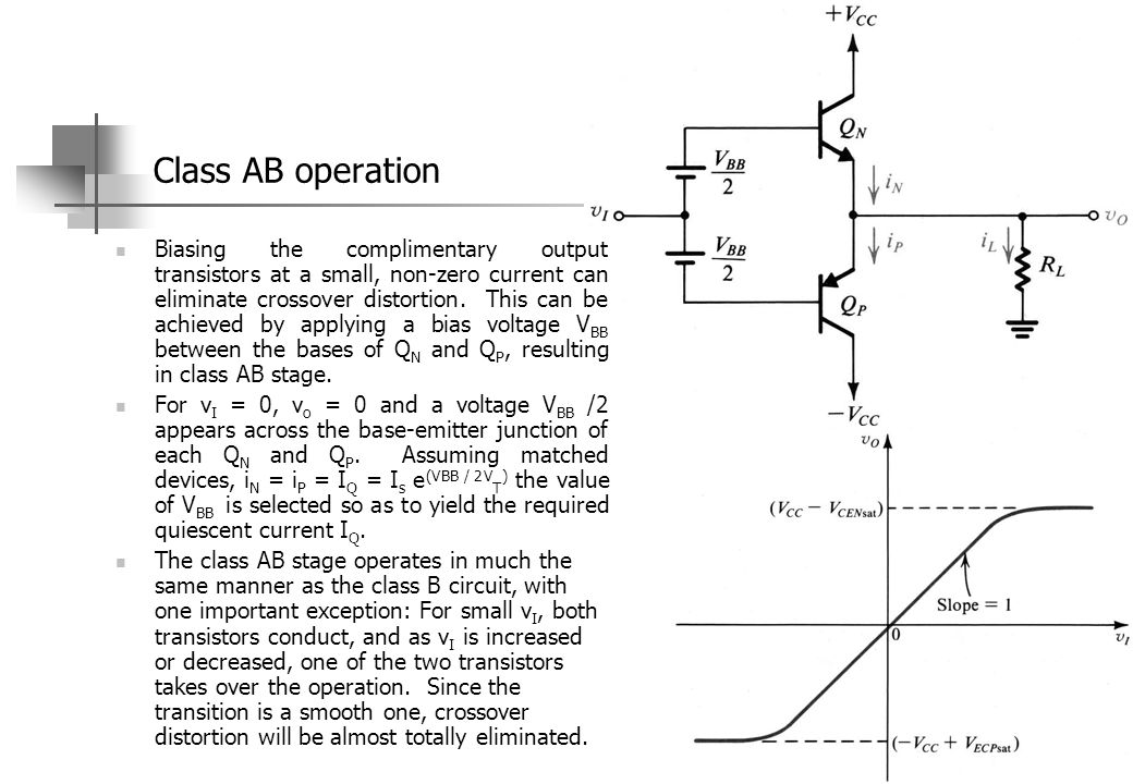 Class AB operation