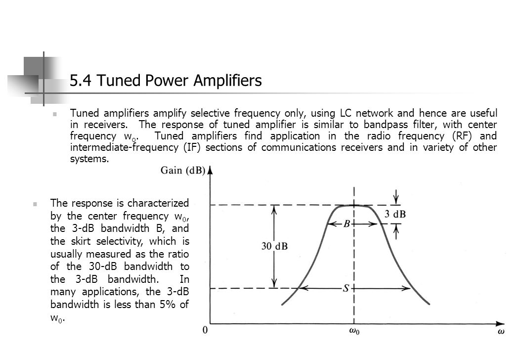 5.4 Tuned Power Amplifiers