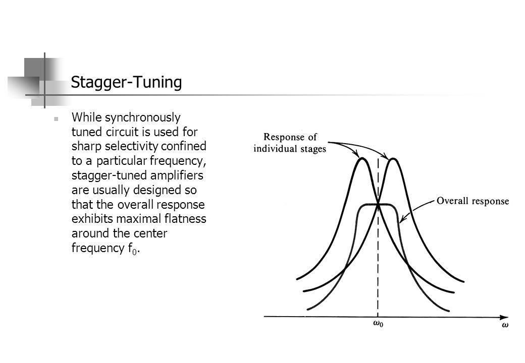 Stagger-Tuning