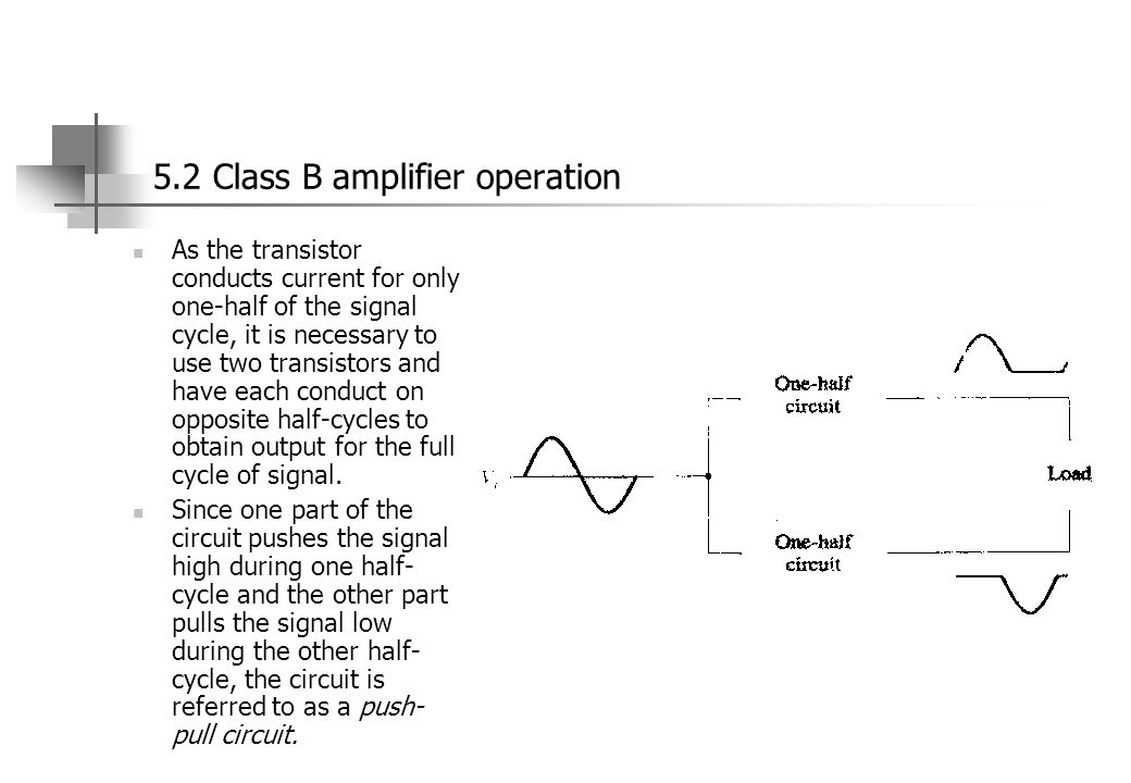 5.2 Class B amplifier operation