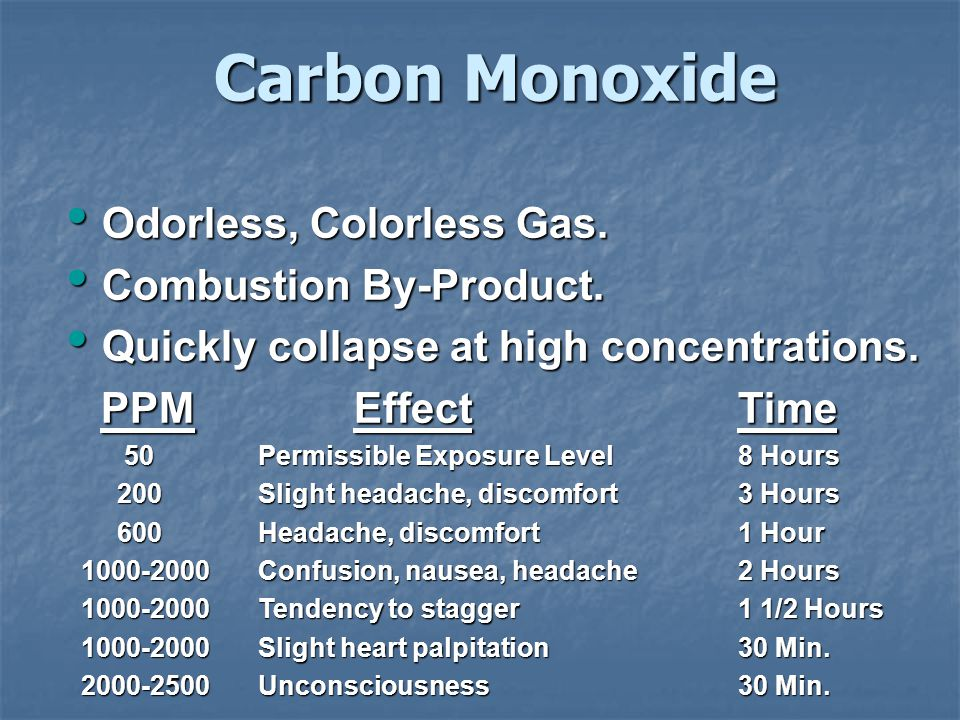 Carbon Monoxide Odorless, Colorless Gas. Combustion By-Product.