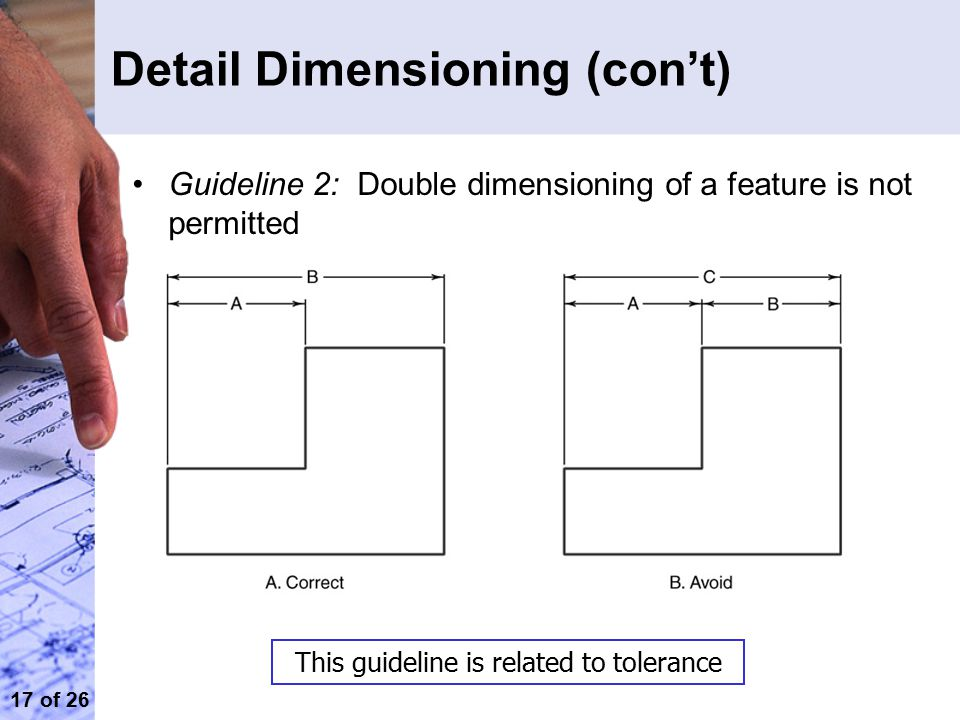 Detail Dimensioning (con't)