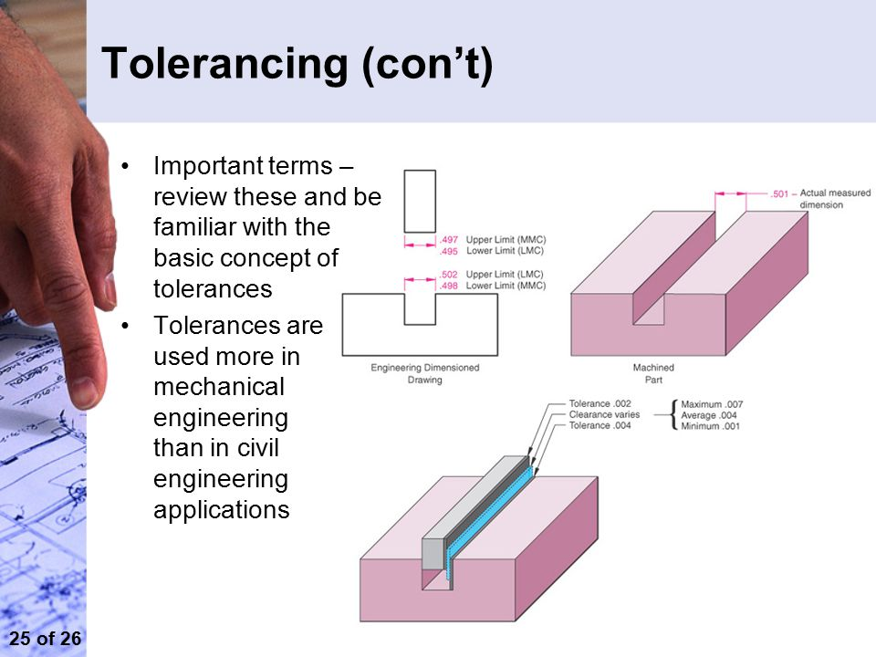 Tolerancing (con't) Important terms – review these and be familiar with the basic concept of tolerances.