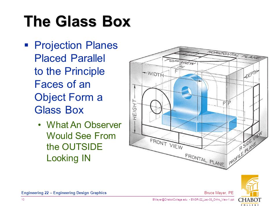 The Glass Box Projection Planes Placed Parallel to the Principle Faces of an Object Form a Glass Box.