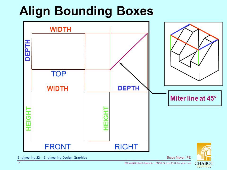 Align Bounding Boxes TOP FRONT RIGHT WIDTH DEPTH WIDTH DEPTH