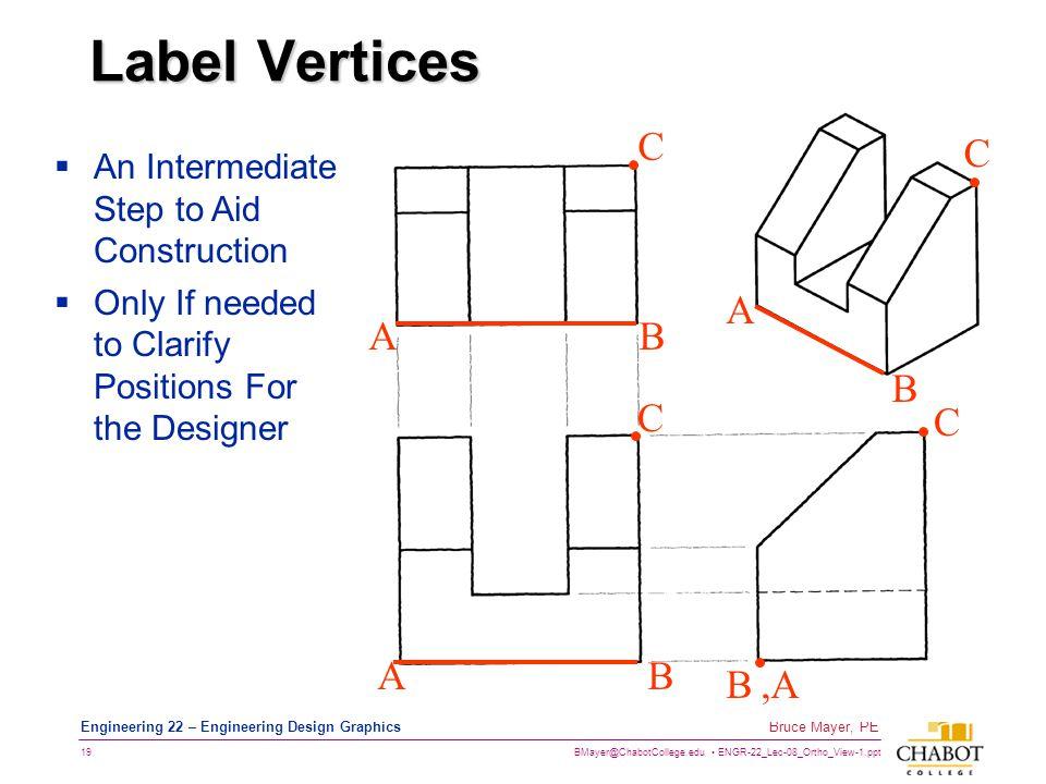 Label Vertices A B C A B C A B C ,A B C