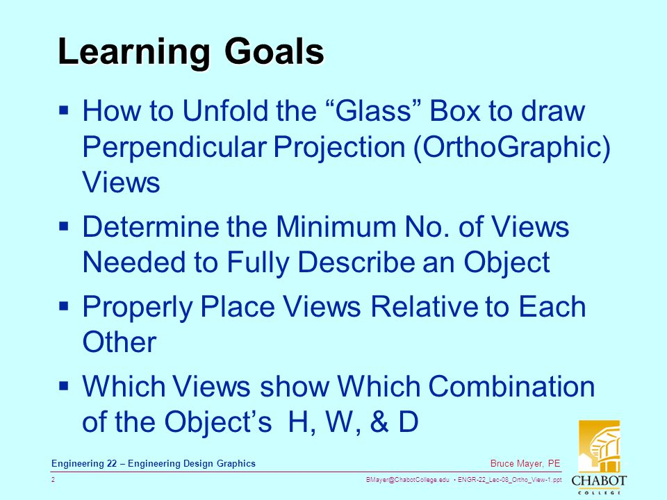 Learning Goals How to Unfold the Glass Box to draw Perpendicular Projection (OrthoGraphic) Views.