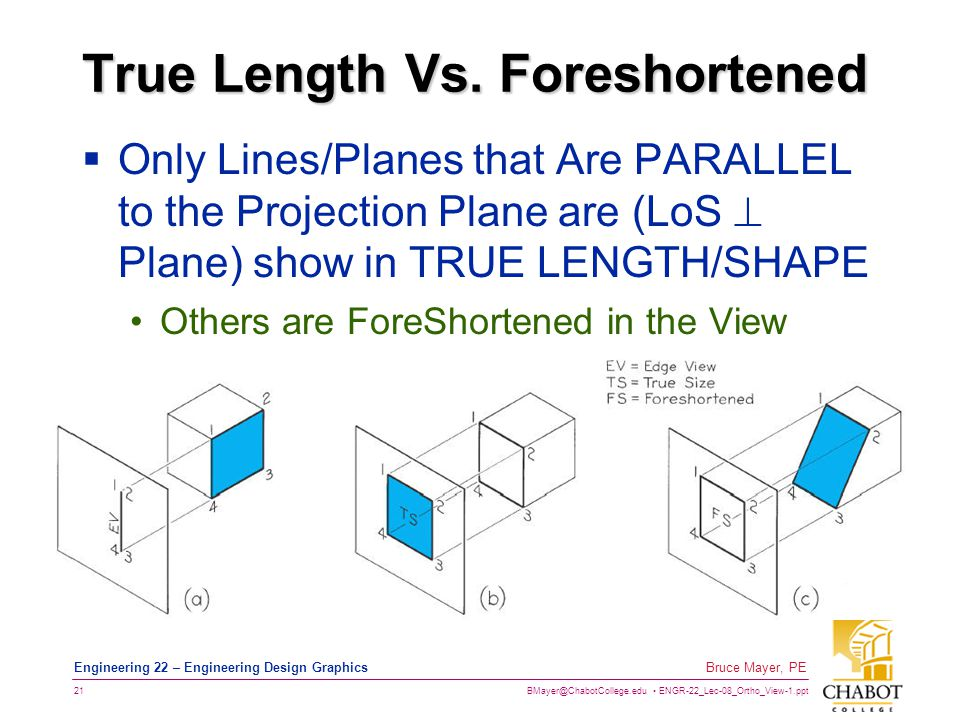 True Length Vs. Foreshortened