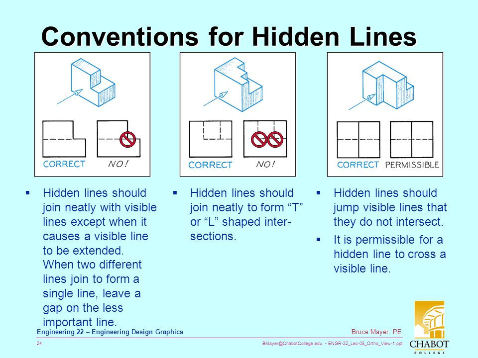 Conventions for Hidden Lines