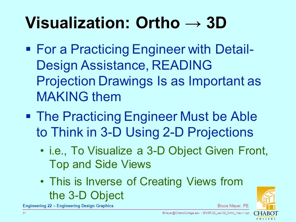 Visualization: Ortho → 3D