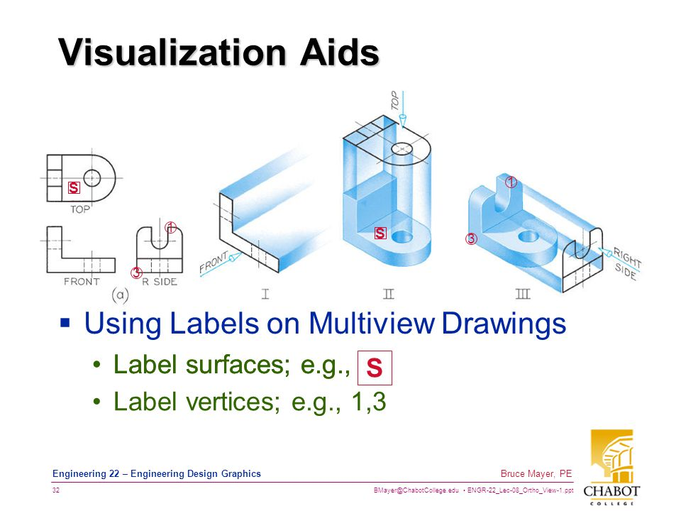 Visualization Aids Using Labels on Multiview Drawings