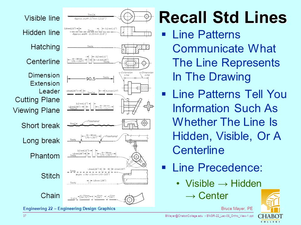 Recall Std Lines Visible line. Hidden line. Hatching. Centerline. Dimension. Extension. Leader.