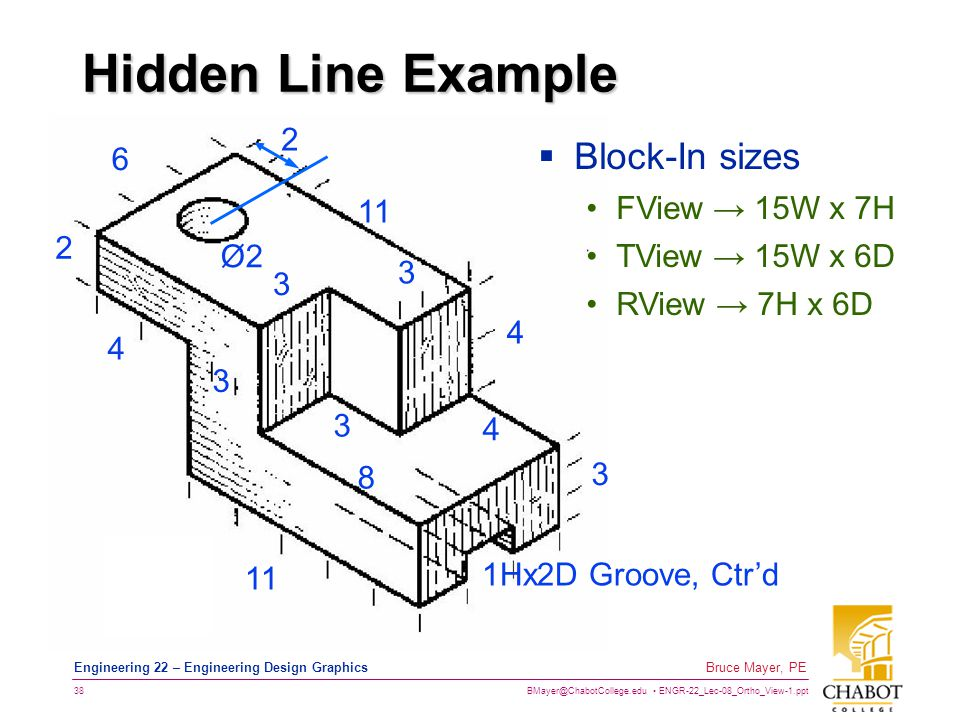 Hidden Line Example Block-In sizes 2 6 FView → 15W x 7H