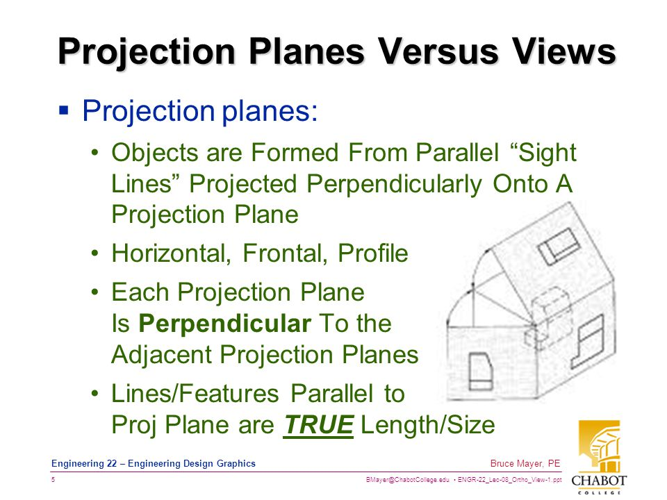 Projection Planes Versus Views