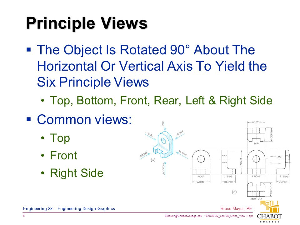 Principle Views The Object Is Rotated 90° About The Horizontal Or Vertical Axis To Yield the Six Principle Views.