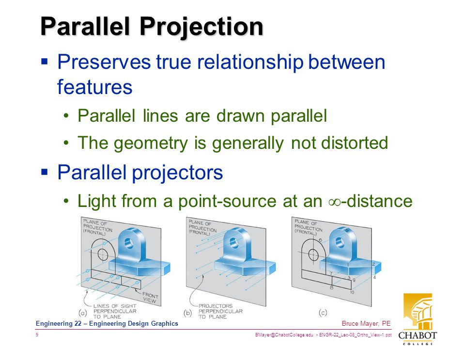 Parallel Projection Preserves true relationship between features