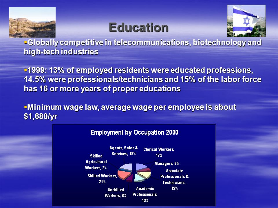 Education Globally competitive in telecommunications, biotechnology and high-tech industries.