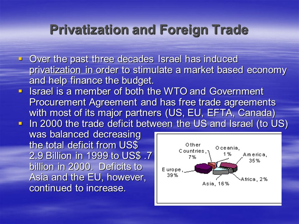 Privatization and Foreign Trade