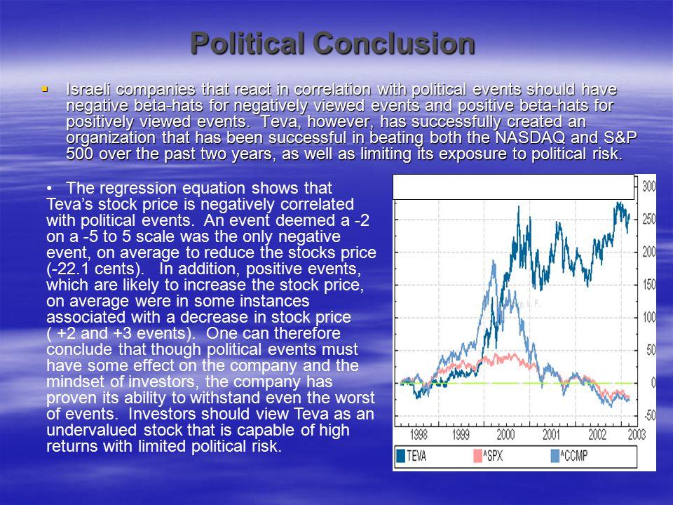 Political Conclusion