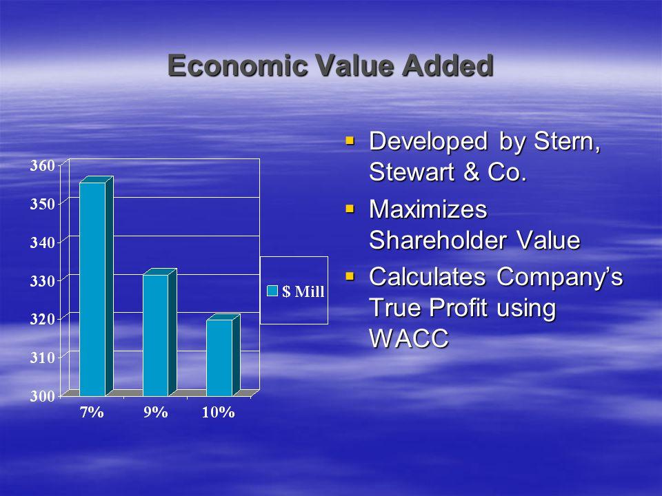 Economic Value Added Developed by Stern, Stewart & Co.