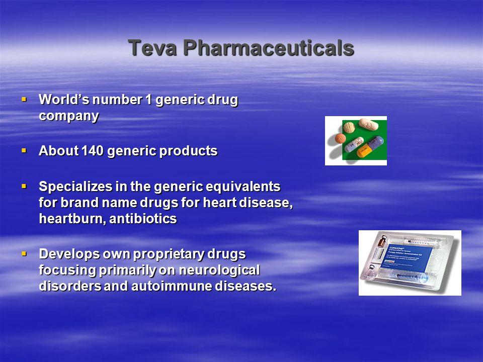 Teva Pharmaceuticals World's number 1 generic drug company