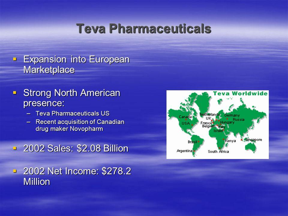 Teva Pharmaceuticals Expansion into European Marketplace