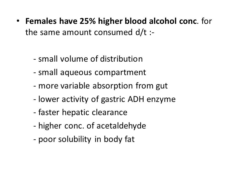 Females have 25% higher blood alcohol conc