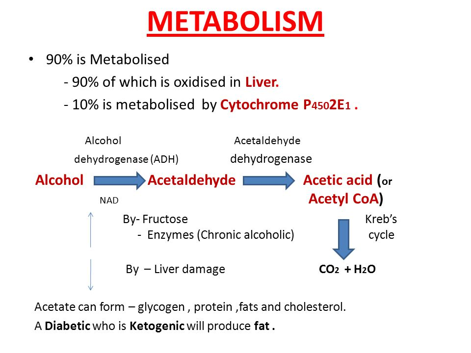 METABOLISM 90% is Metabolised - 90% of which is oxidised in Liver.