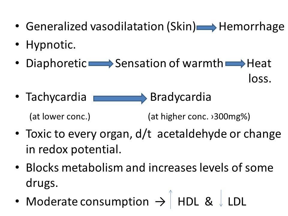 Generalized vasodilatation (Skin) Hemorrhage