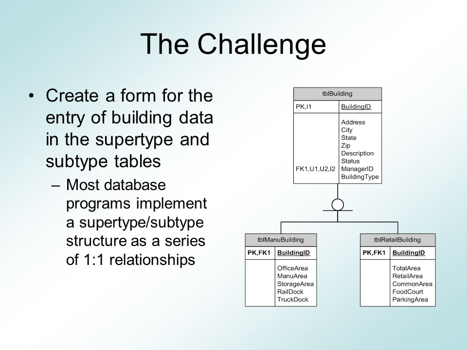 The Challenge Create a form for the entry of building data in the supertype and subtype tables.