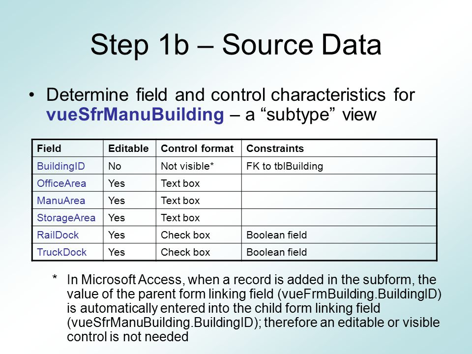 Step 1b – Source Data Determine field and control characteristics for vueSfrManuBuilding – a subtype view.