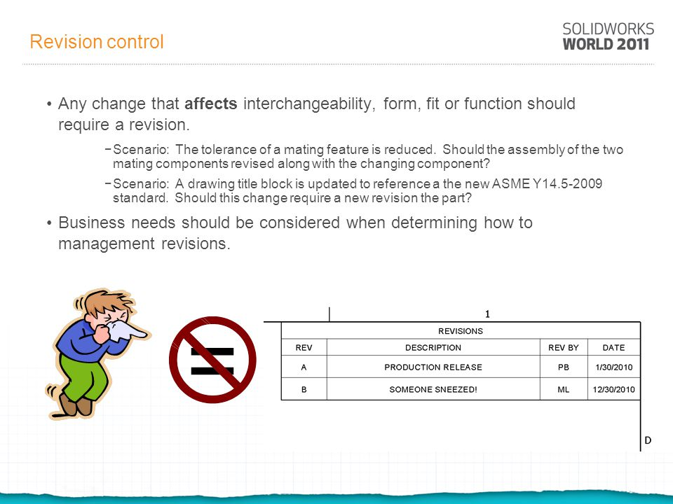Revision control Any change that affects interchangeability, form, fit or function should require a revision.